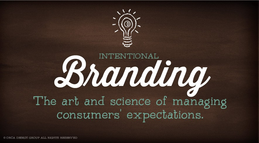 The Art and Science of Branding