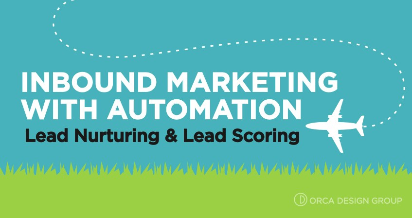 Inbound Marketing with Automation